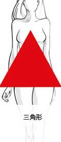 三角型の体型イラスト