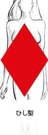 ひし型の体型イラスト
